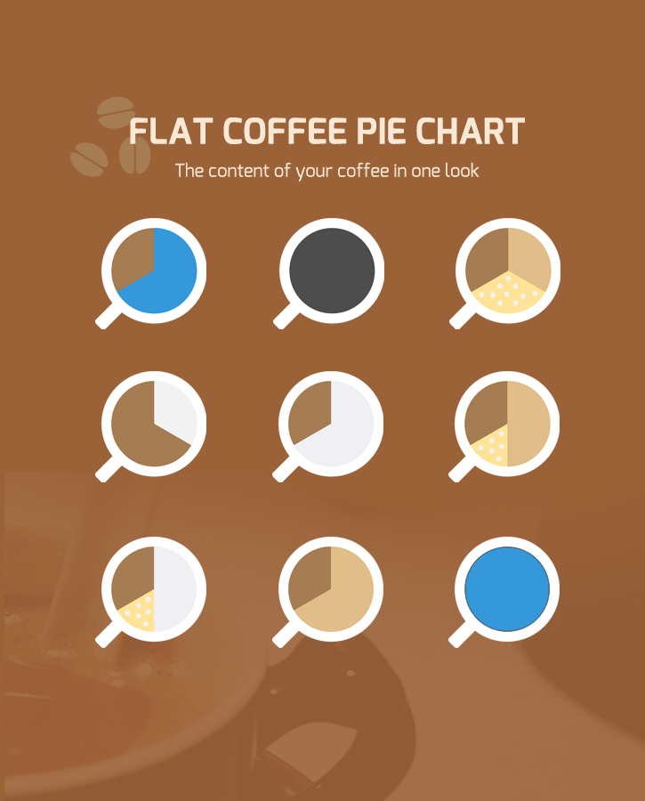 Cuppa101 - Coffee Guide- screenshot