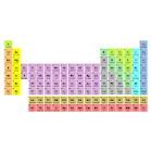 My Periodic Table for Tablet icon