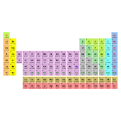 My Periodic Table for Tablet