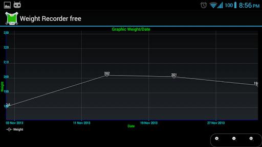【免費健康App】Weight Recorder BMI free-APP點子