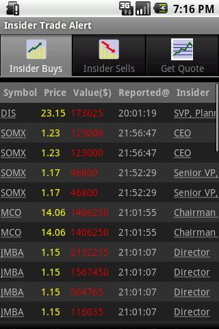 Angel broking forex trading software