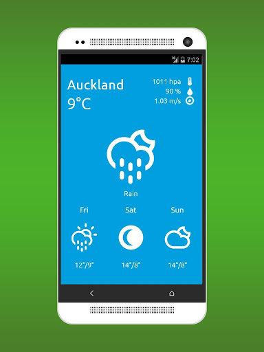 Auckland Weather - Info Data