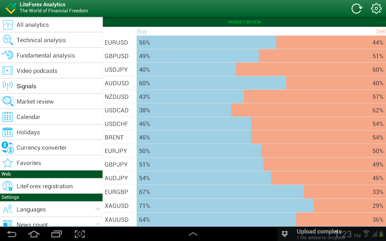 Forex analysis app