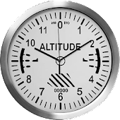 Altimeter Sights/GPS Altitude