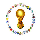 Comunio WorldCup Brasil Scores