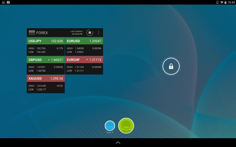 Forex widget android