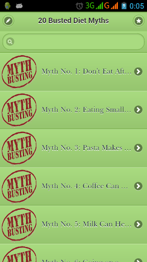 Busted Diet Myths