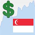 USD Singapore Dollar Rate icon
