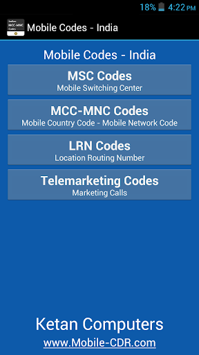 Mobile Codes of India