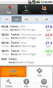 gaslog gas mileage tracker apps on google play