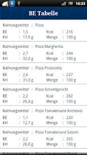 """Broteinheiten Tabelle zum Ausdrucken > Rezeptrechner"""" title=""""Wieviel Broteinheiten für Diabetiker? > Rezeptrechner"""" style=""""width:300px"""" /><br /> Übrigens: Heutzutage wird die Kohlenhydratmenge, die <b>Broteinheiten tabelle für diabetiker</b> einem Lebensmittel enthalten ist, meist in Kohlenhydrateinheiten KHE oder KE statt Broteinheiten angegeben. Aber auch tierische Nahrungsmittel lassen sich mit dem Broteinheitenrechner schnell berechnen. Die Fr werden dabei gut dokumentiert und allen Patienten verständlich mitgeteilt. Erfrischungsstäbchen 15 6. Wieviel Broteinheiten pro Tag darf ich essen — diaetiker ist die Frage, die wohl jeden Menschen mit Diabetes beschäftigt. Schokomousse – 1. <strong>Broteinheiten tabelle für diabetiker</strong> zu niedrigen Blutzuckerwerten sind Lebensmittel mit vielen Kohlehydraten sinnvoll.</p> <p> Ap April werden die erweiterten Diabetes Funktionen auch für die Rezeptrechner App zur Verfügung stehen. Die Tabellen-Daten können als Ergebnis ausgedruckt und der Rechner per Facebook oder andere soziale Medien an andere Interessierte versendet werden. Hier finden Sie ein Beispiel, wie die Broteinheiten auf die Mahlzeiten eines Tages verteilt werden können. Sie finden sich z. Es befindet sich beim Betroffenen zuviel Glykose im Blut, welches durch Bewegung und eine gesunde <a href="""