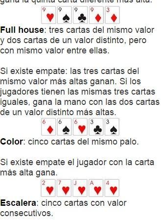 Jugadas de texas holdem poker
