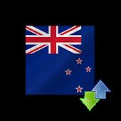 New Zealand Transfer NZD