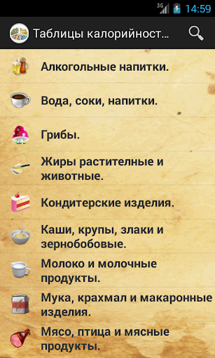 Таблицы Калорийности+