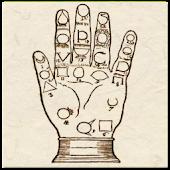 Fingertip Fortune Teller