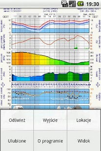 Meteo.pl alternative- screenshot thumbnail
