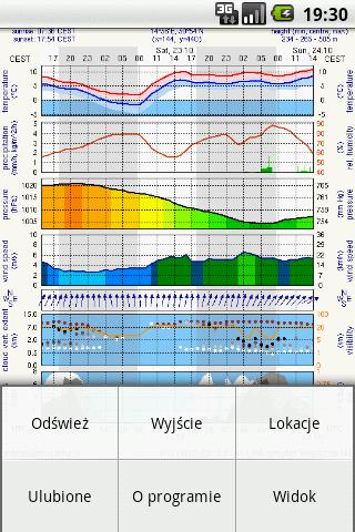Meteo.pl alternative- screenshot