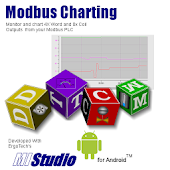 Modbus Charting