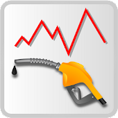 Oz Petrol Price Charts