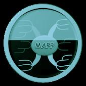Behaviour Analysis - Mind Map