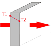Heat transmission - conduction
