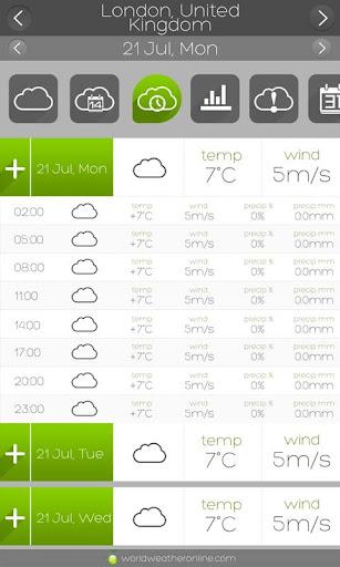 免費下載天氣APP|World Weather Online app開箱文|APP開箱王