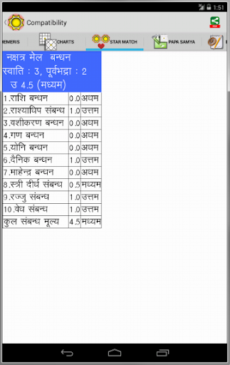 Horoscope Hindi (Supersoft Prophet)  screenshots 17