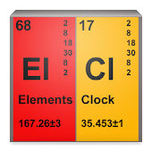 Chemical Elements Clock