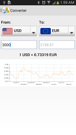 Currency Converter -Live Rates