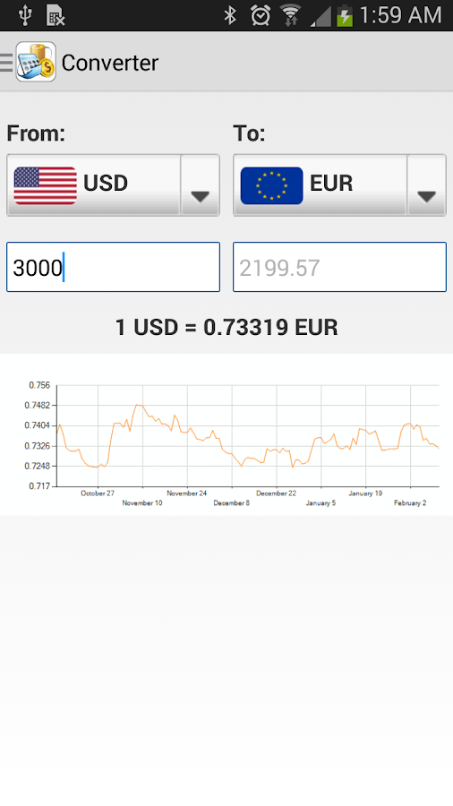 Live forex rates 1.0 download