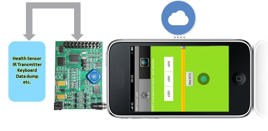 NXP Quick-Jack 1 0 Apk Download - com nxp HijackU APK free