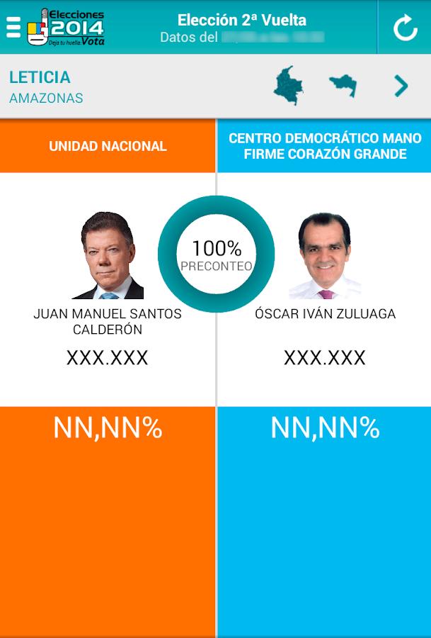 ELECCIONES PRESIDENCIALES 2014 SEGUNDA VUELTA