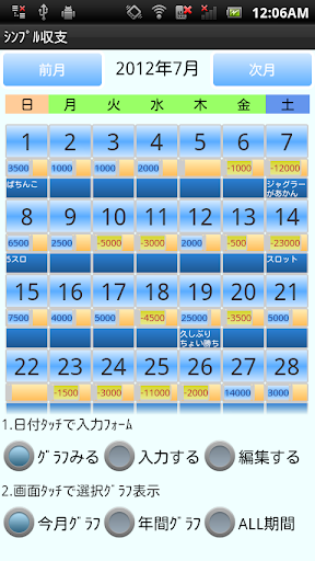 シンプル収支のスランプグラフアプリ