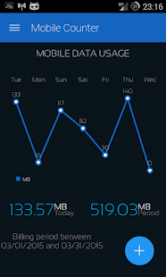 Mobile Counter | Data usage v2.2.4 build 224 Premium of2vDa_e5T68EB-13UaOCdeN6ye09zsdkeSLj8h0ScSvsKr1irdrH3Qizwo8OxNvtOo=h310