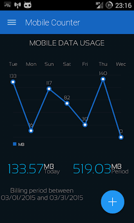 Mobile Counter 2 | Data usage 1.4.8 screenshot 89524
