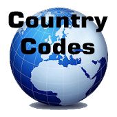 Country Codes ISO