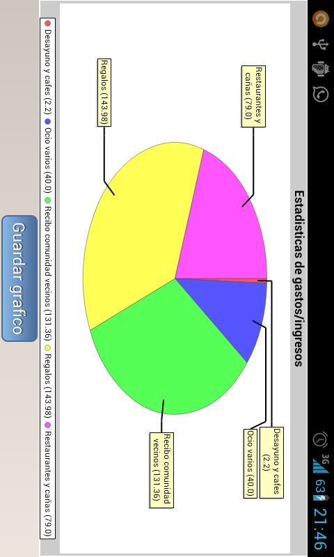 Control de Gastos: captura de pantalla