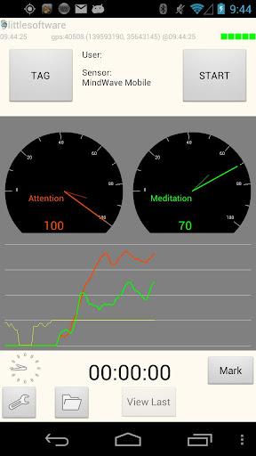 Measure Brain Wave LMM Lite