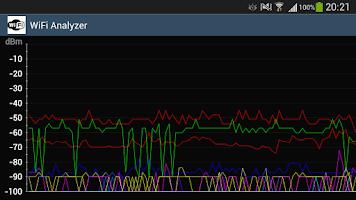 Screenshot of WiFi Analyzer