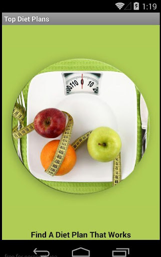 Best Diet Plans