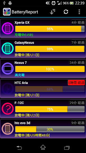 Battery Report u8907u6570u53f0u306eu30d0u30c3u30c6u30eau30fcu3092u4e00u62ecu7ba1u7406 1.15 Windows u7528 1