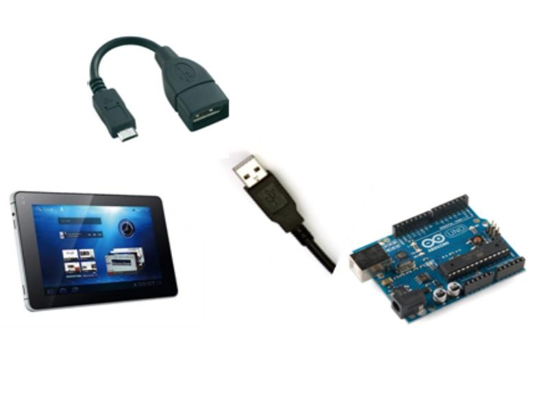 Usb otg bridge app inventor android apps on google play
