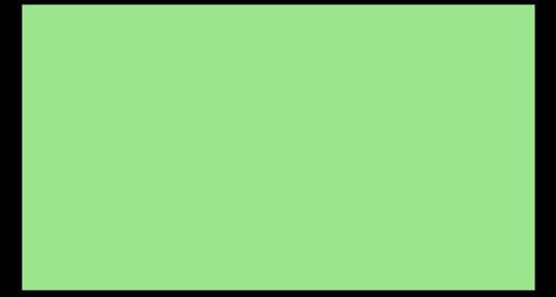 ColorScreen  screenshots 1