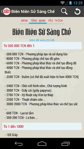 Biên Niên Sử Các Phát Minh