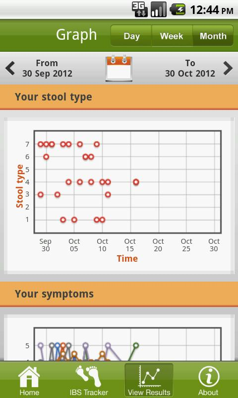 Patient IBS - screenshot