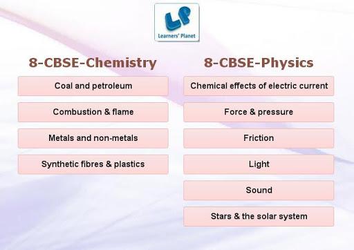 Grade-8--Phy-Chem-Quiz