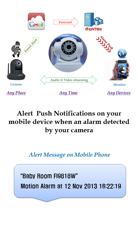 Foscam with Push Notifications- screenshot
