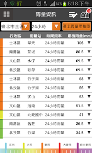 臺北市行動防災 - screenshot thumbnail