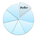 Roller keyboard icon