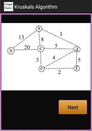 Kruskals Algorithm